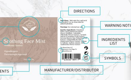 Are Your Cosmetic Labels Compliant?