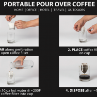 Infographic how to use single use pour over coffee from Muhlhause coffee